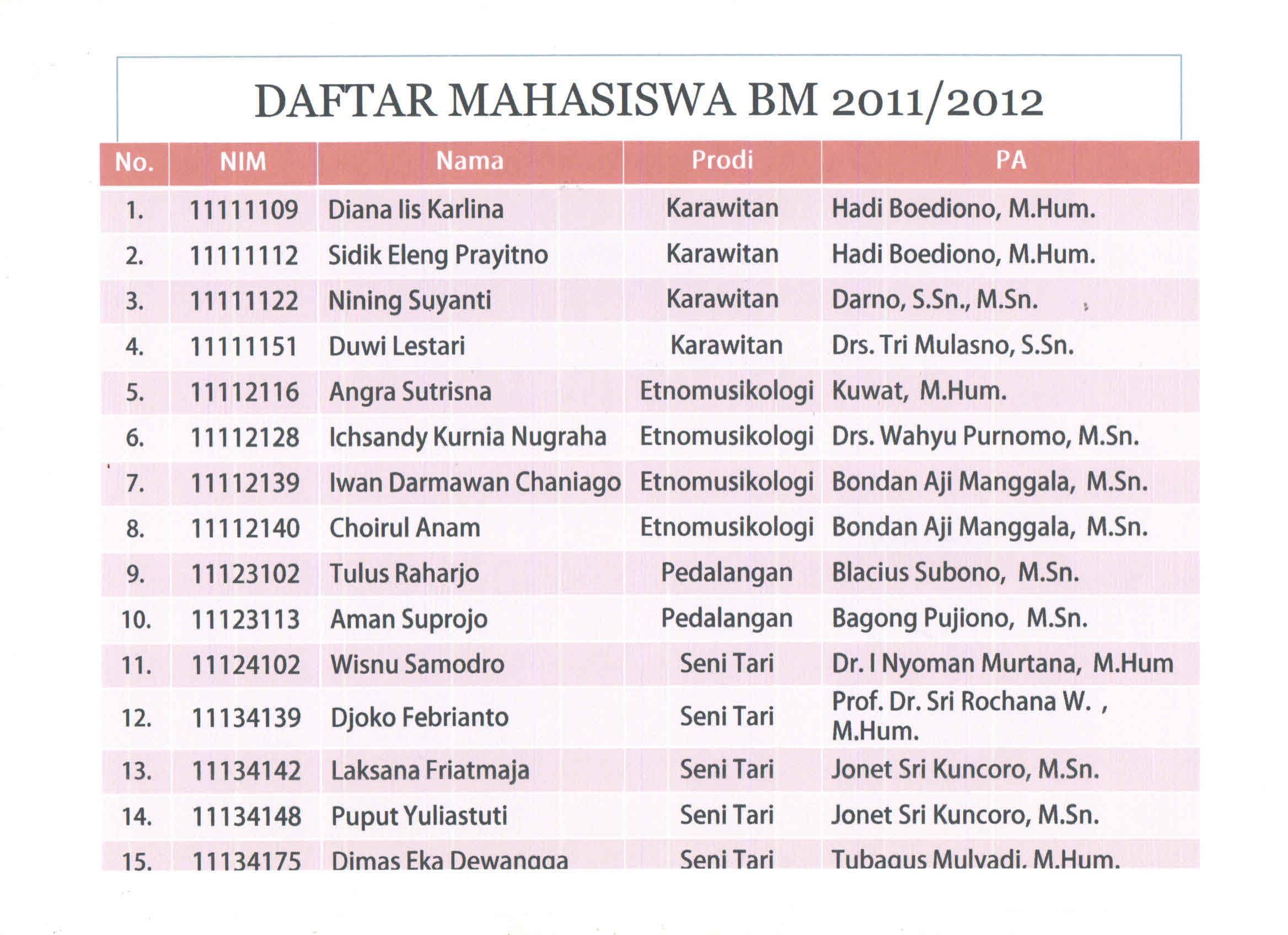 Daftar1